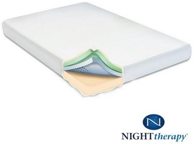 8 Night Therapy Memory Foam Mattress And Bi Fold Box Spring Set